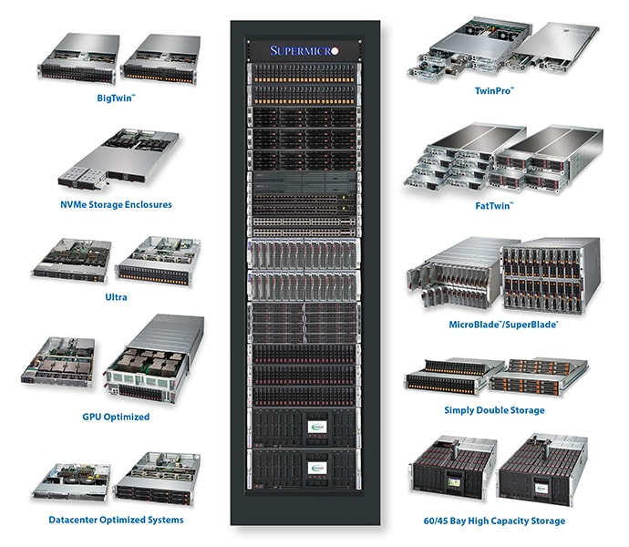 Graphic showing Supermicro server rack + server product families